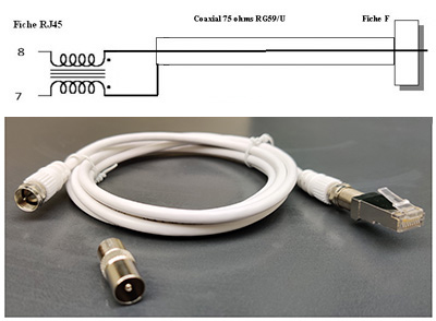 Cordon Télévision Balun Satellite, RJ45 / type F (ou IEC), eNovation